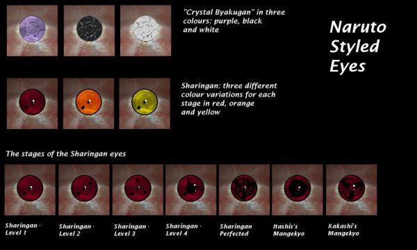 Unique Eyes Selection – Naruto Styled Eyes